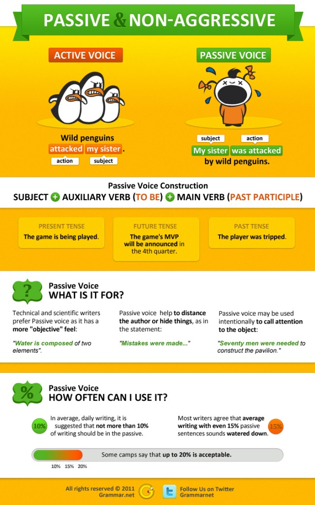essay written in passive voice But like most of the rules of writing (and many of the rules of grammar and usage), this one isn't really a rule there are some times when the passive voice is.
